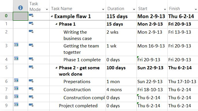 Gantt table with calendars