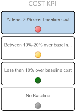 Cost KPI Chicklet slicer example