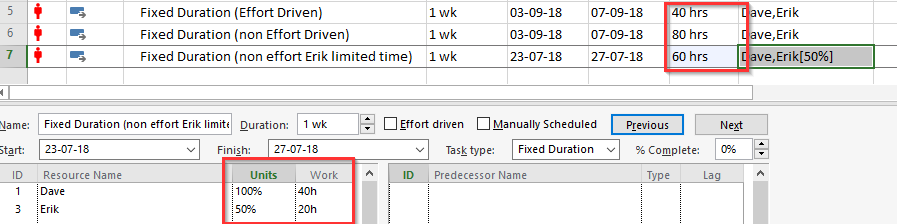 Non Effort driven Fixed Duration 50% max units Microsoft Project