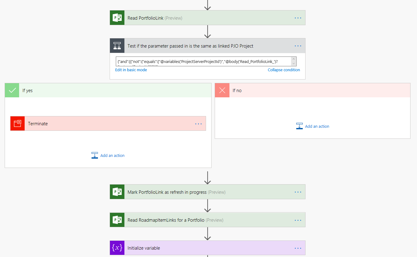 Microsoft Roadmap Flow Deep Dive Part 1 | The Project Corner