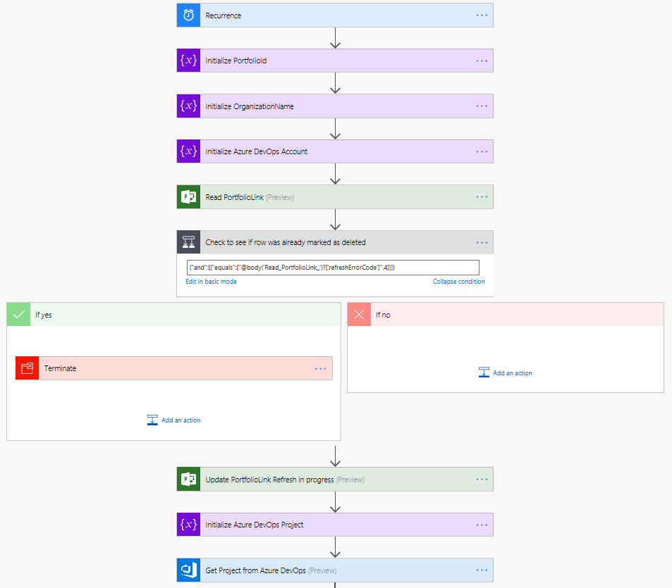Azure Board, Flow, Roadmap Connection first part.