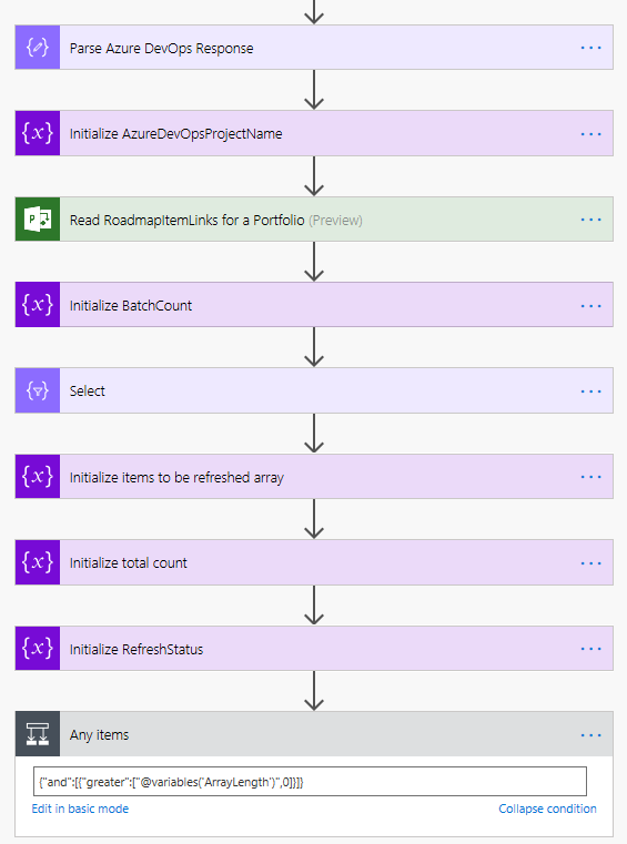Azure Board Flow Connection with Microsoft Roadmap left lane.
